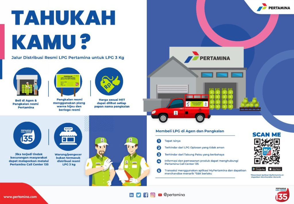 Lahatonline Jelang Idul Adha 2020 Pertamina Pastikan Stok Lpg Aman Di Kabupaten Lahat Sumatera Selatan Lahat Online